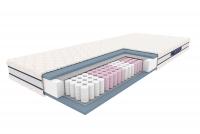 Materac rehabilitacyjny Syriusz NEW - PROMOCJA  materac kieszeniowy