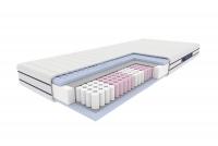 Materac rehabilitacyjny Szmaragd - PROMOCJA materac sprężynowy